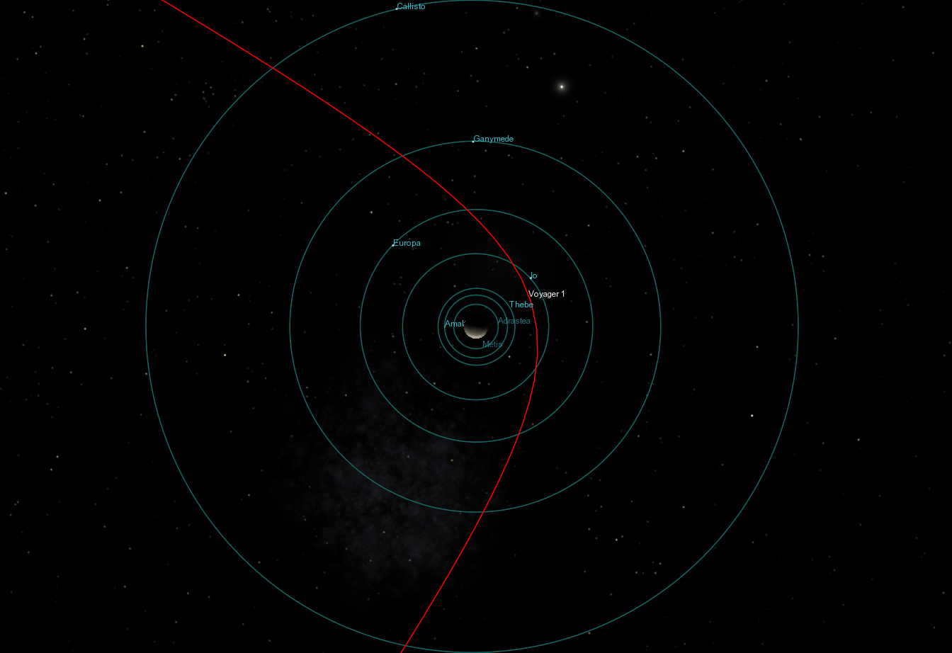 voyager 2 current position - photo #17